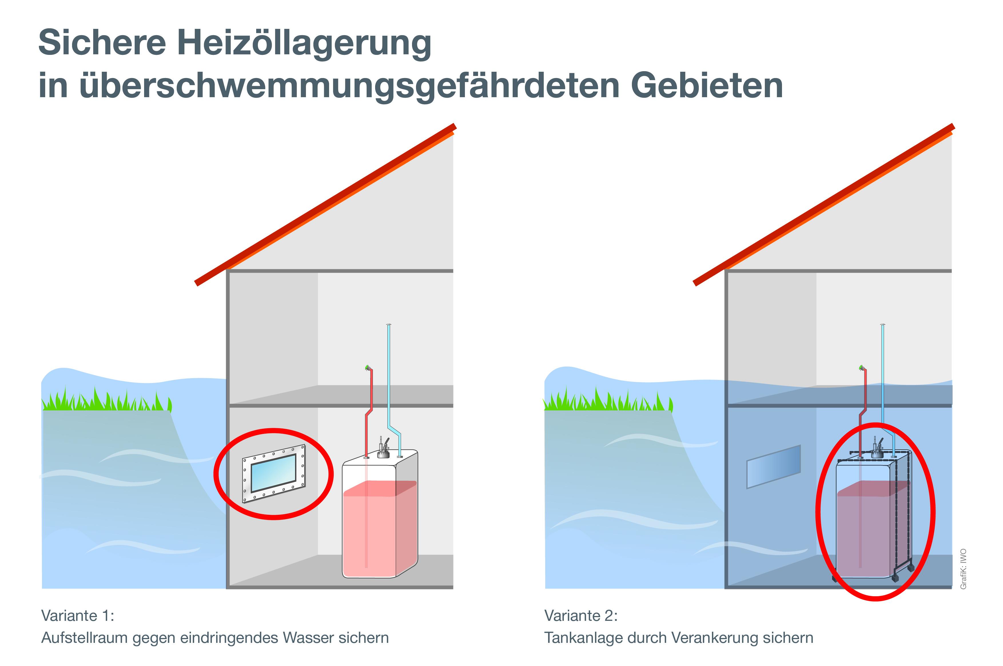 quillmann tankschutz fachbetrieb - matthias quillmann, Badezimmer ideen